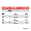 Tarjeta SIM prepago Hits Mobile - 4G sin permanencia - Con saldo