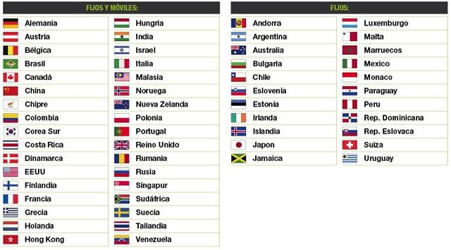 destinos internacionales incluidos en Hits Mobile