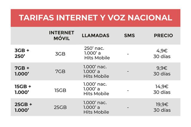 tarifas nacionales de Hits Mobile