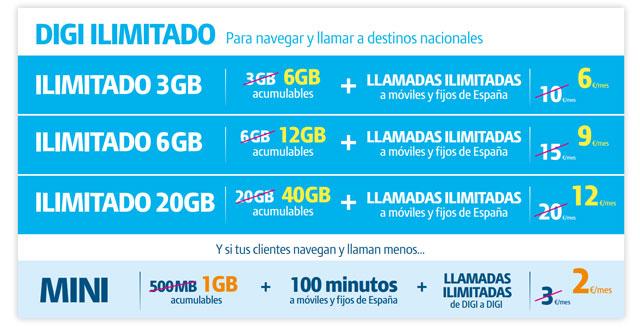 tarifas móviles Digi Ilimitado