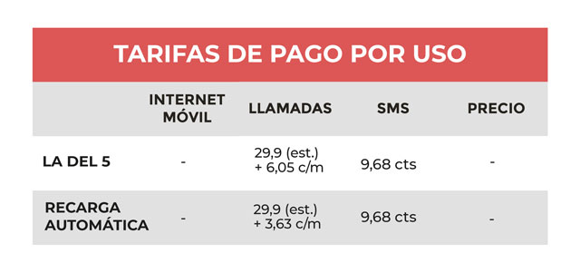 tarifas de pago por uso de Hits Mobile